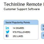Recent Techinline Review on FinancesOnline.com