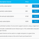 Techinline Subscription Policy At a Glance